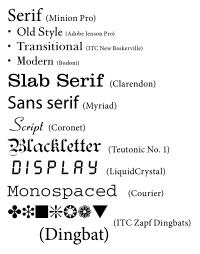 200px-Font_types.svg