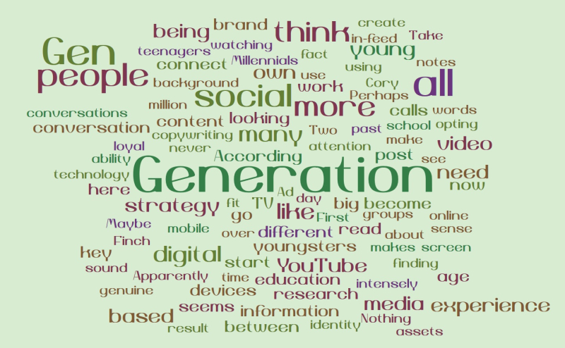 GenZ wordcloud